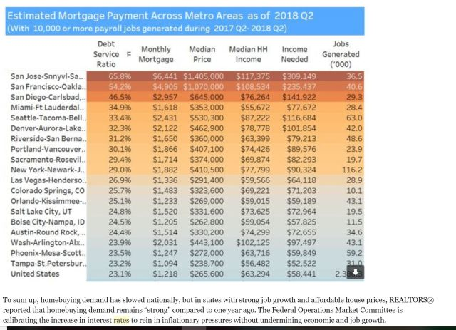 Affordable homes q2 2018.JPG