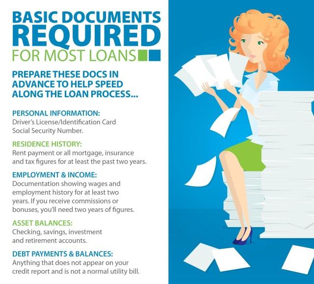 Loan process docs.jpg